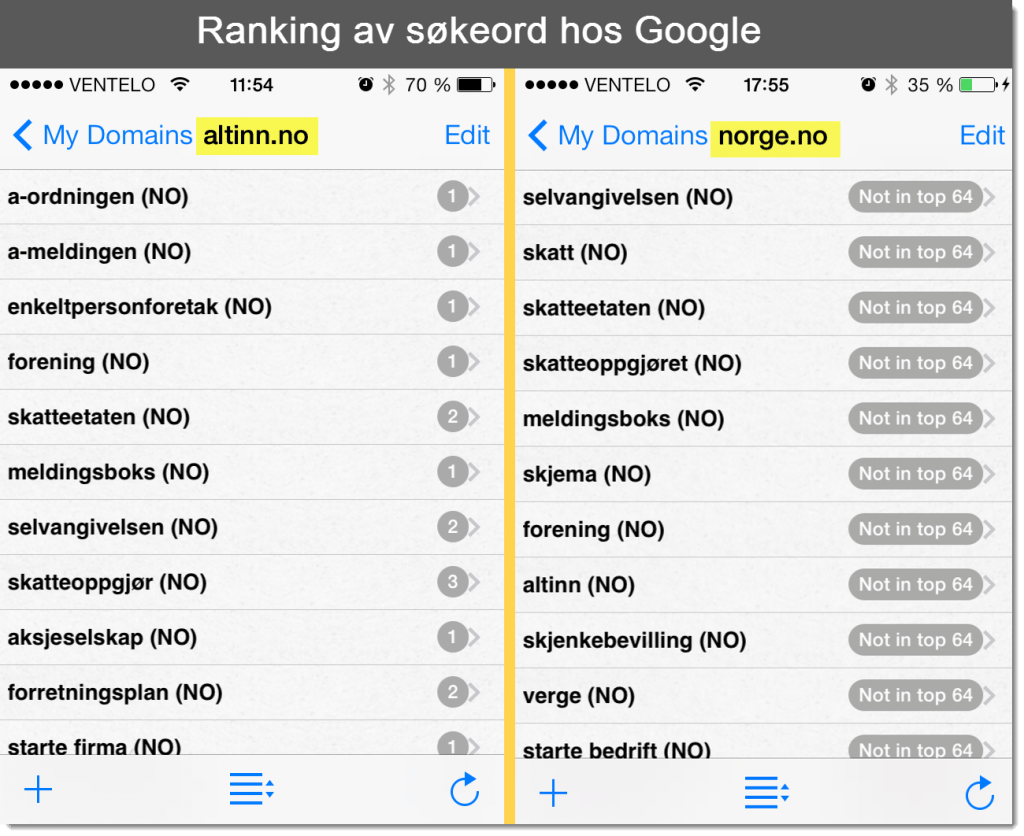 Google-ranking_Altinn_vs_Norge_no